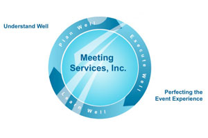 Who is Meeting Services Inc